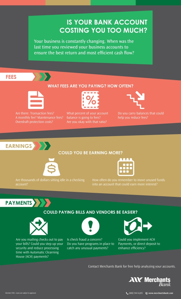 Infographic explaining how to assess your current banking account for potential savings and earnings increases.